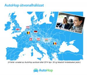 AutoHop Útvonalhálózat